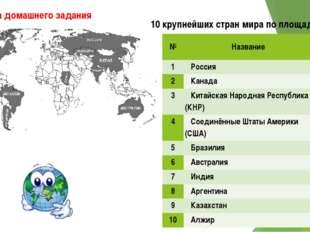 Проверка домашнего задания 10 крупнейших стран мира по площади № Название Пло