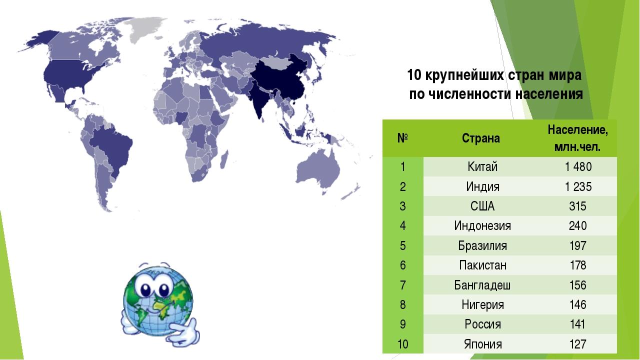 Профиль тектонического строения русской платформы от балтийского щита до прикаспийской низменности