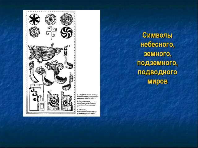 Символы небесного, земного, подземного, подводного миров
