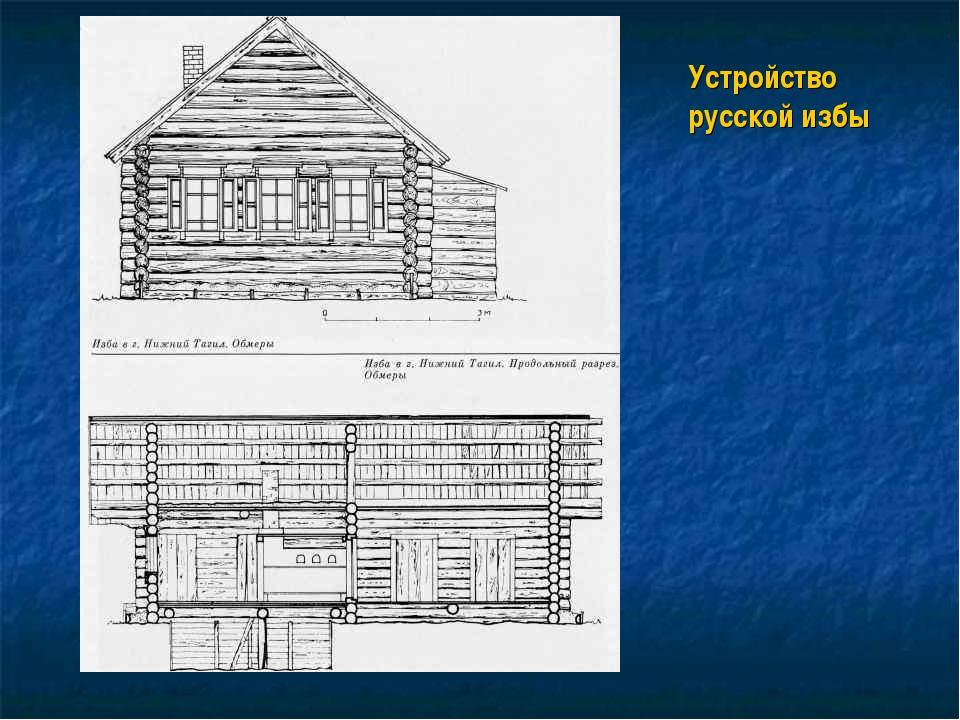 Устройство русской избы