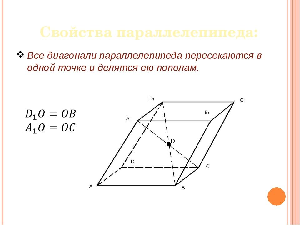 Свойства параллелепипеда: Все диагонали параллелепипеда пересекаются в одной...