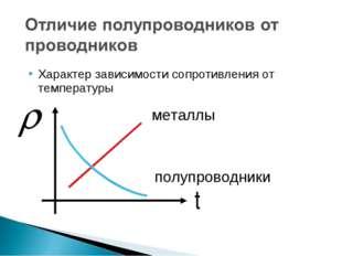Характер зависимости сопротивления от температуры металлы полупроводники t