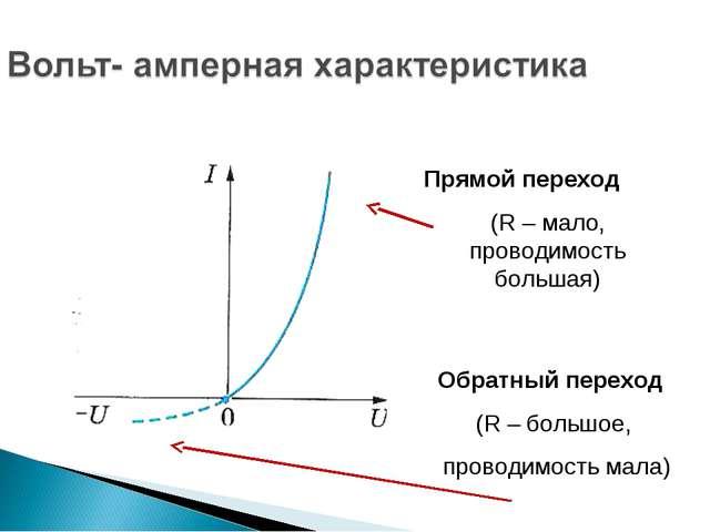 Прямой переход (R – мало, проводимость большая) Обратный переход (R – большое...
