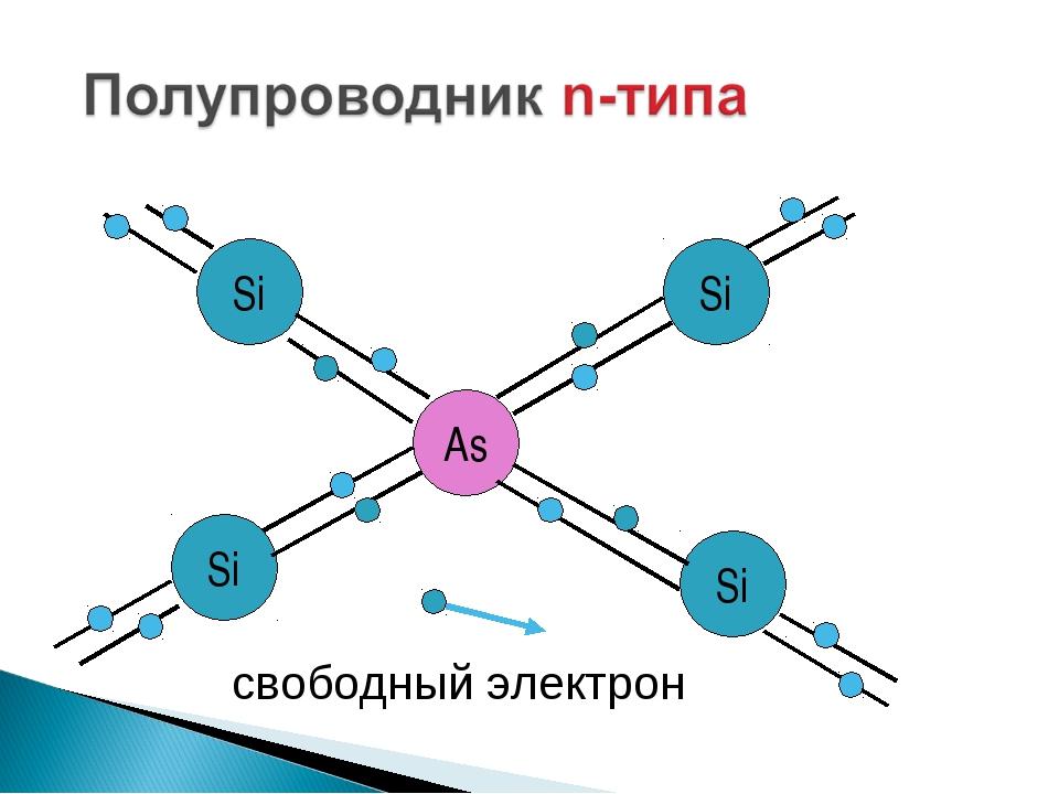 Si Si Si Si As свободный электрон