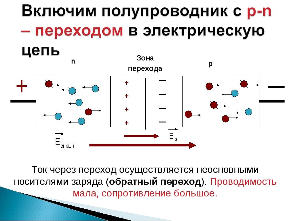Зона перехода р n + + + + + + + + + Е з Евнешн Ток через переход осуществляет...