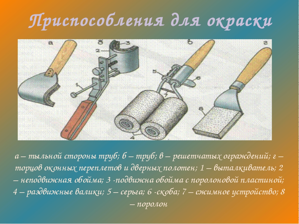 Приспособления для окраски а – тыльной стороны труб; б – труб; в – решетчатых...