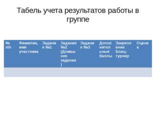 Табель учета результатов работы в группе №п/п Фамилия,имяучастника Задание №1