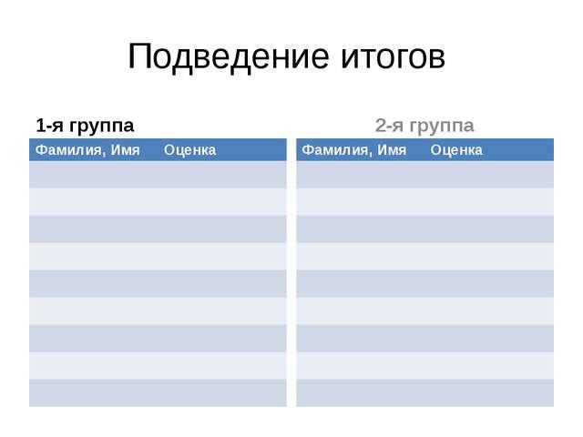 Подведение итогов 1-я группа 2-я группа Фамилия, Имя Оценка Фамилия, Имя Оценка