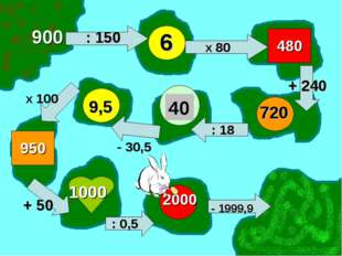 900 : 150 6 Х 80 480 + 240 720 : 18 40 - 30,5 9,5 Х 100 950 + 50 1000 : 0,5 2