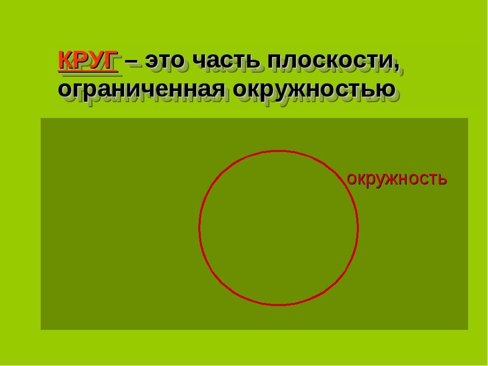 КРУГ – это часть плоскости, ограниченная окружностью окружность
