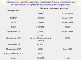 Численность мирного населения Советского Союза, преднамеренно истребленного н