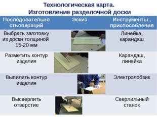 Технологическая карта. Изготовление разделочной доски Последовательностьопер