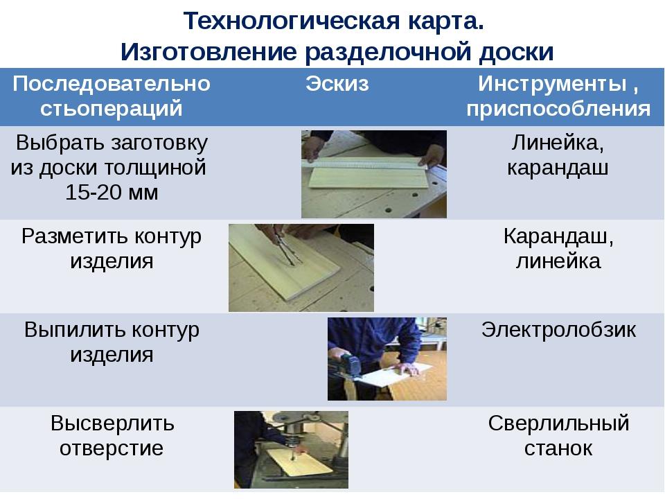 Технологическая карта. Изготовление разделочной доски Последовательностьопер...