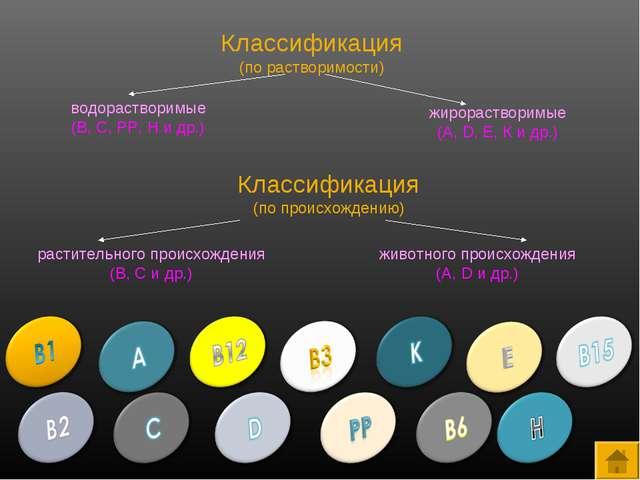 Классификация (по растворимости) водорастворимые (В, С, РР, Н и др.) жирораст...