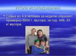 Итоги исследования: Семья из 4-х человек за неделю образует примерно 8600 г.