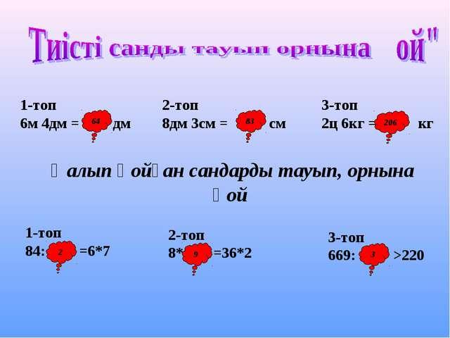 1-топ 6м 4дм = дм 2-топ 8дм 3см = см 3-топ 2ц 6кг = кг Қалып қойған сандарды...