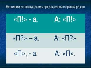 Вспомним основные схемы предложений с прямой речью «П!» - а. А: «П!» «П?» –