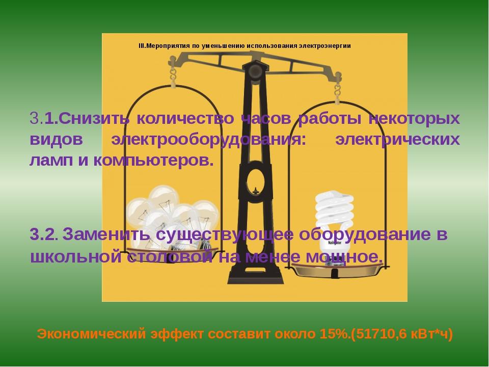 III.Мероприятия по уменьшению использования электроэнергии 3.1.Cнизить колич...