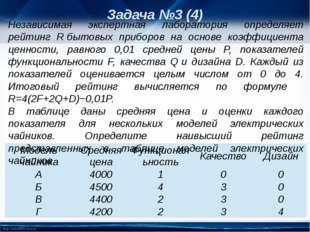 Независимая экспертная лаборатория определяет рейтинг Rбытовых приборов на о