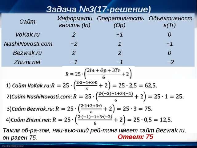 Задача №3(17-решение) Таким образом, наивысший рейтинг имеет сайт Bezvra...