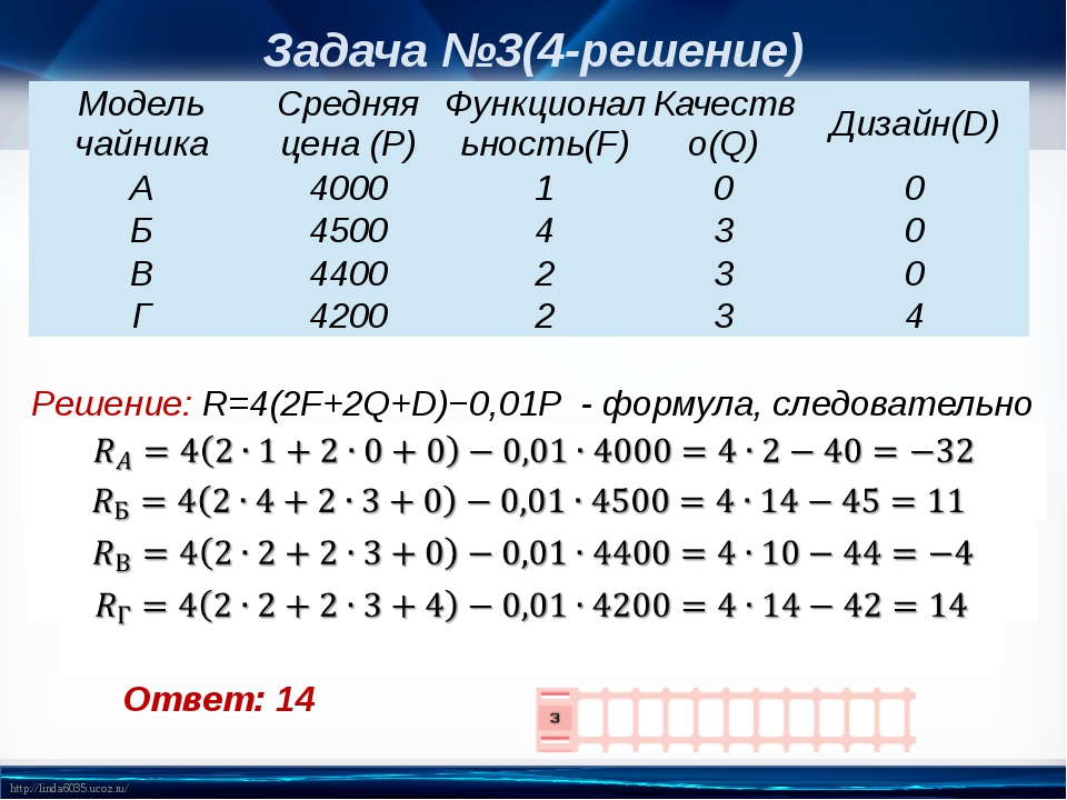 Ответ: 14 Задача №3(4-решение) Решение: R=4(2F+2Q+D)−0,01P - формула, следов...