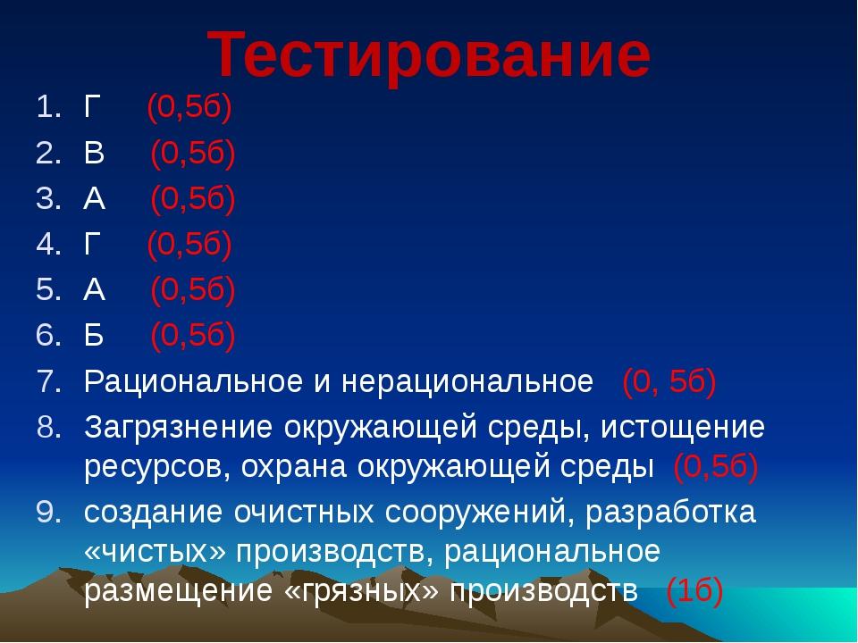 Тестирование Г (0,5б) В (0,5б) А (0,5б) Г (0,5б) А (0,5б) Б (0,5б) Рациональн...