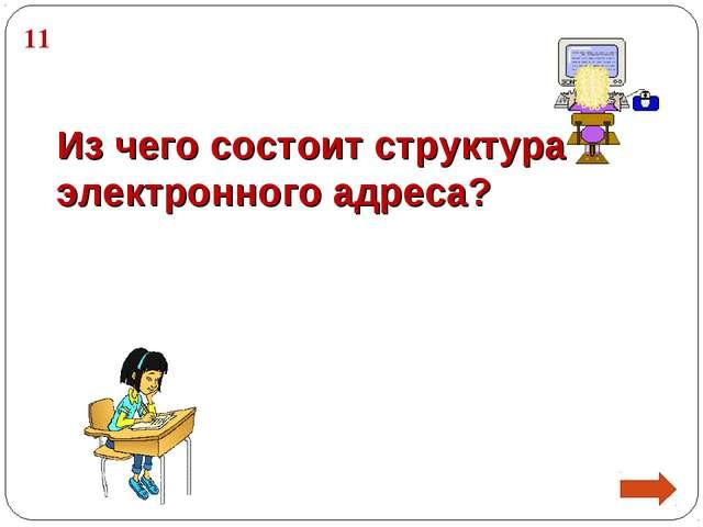 Из чего состоит структура электронного адреса? 11