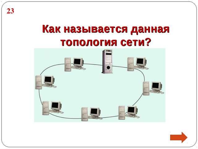 Как называется данная топология сети? 23