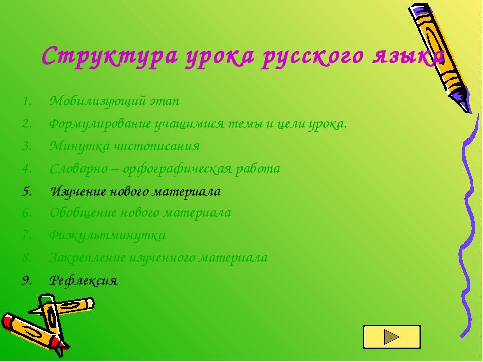 Структура урока русского языка Мобилизующий этап Формулирование учащимися тем...