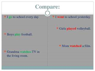 Compare: I go to school every day Boys play football. Grandma watches TV in t