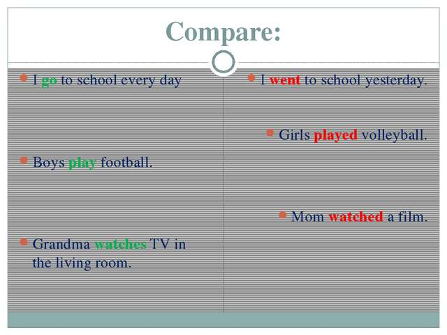 Compare: I go to school every day Boys play football. Grandma watches TV in t...