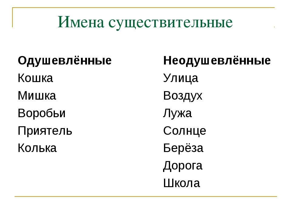 Имена существительные ОдушевлённыеНеодушевлённые КошкаУлица МишкаВо...