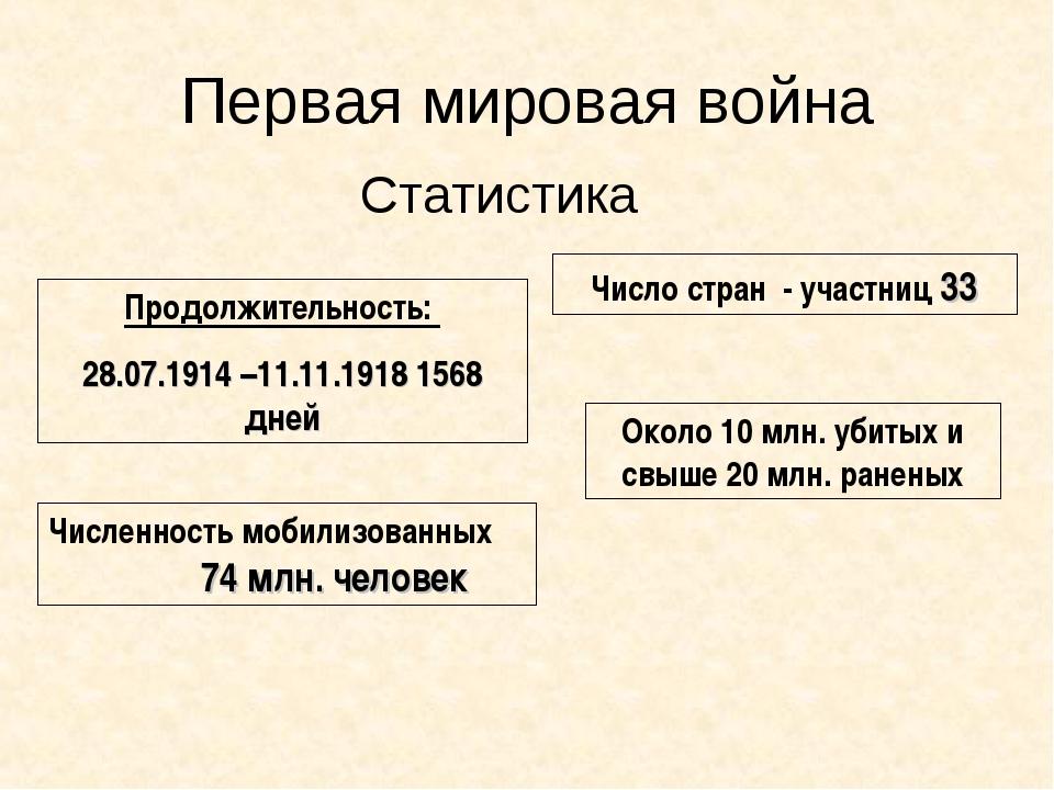 Первая мировая война Статистика Продолжительность: 28.07.1914 –11.11.1918 156...