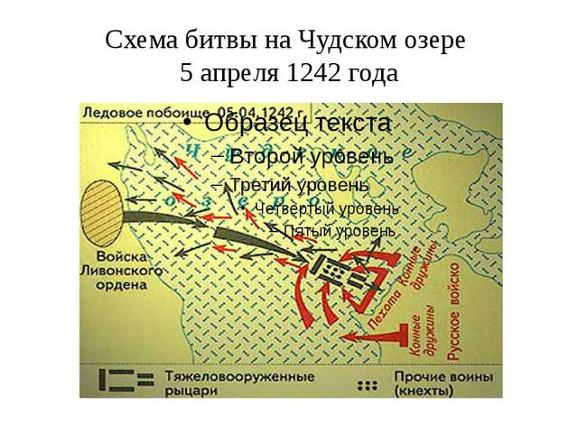 Схема битвы на Чудском озере 5