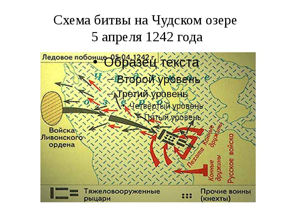 Схема битвы на Чудском озере 5 апреля 1242 года