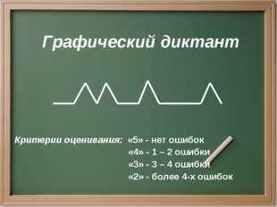 Графический диктант Критерии оценивания: «5» - нет ошибок «4» - 1 – 2 ошибки