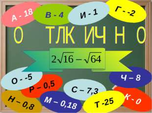 А - 18 Н – 0,8 Р – 0,5 В - 4 М – 0,18 Г - -2 К - 0 С – 7,3 Т -25 О - -5 И - 1