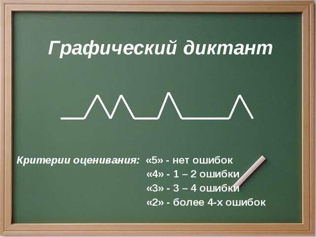 Графический диктант Критерии оценивания: «5» - нет ошибок «4» - 1 – 2 ошибки...
