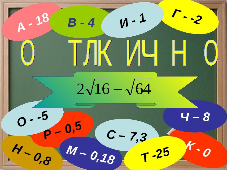 А - 18 Н – 0,8 Р – 0,5 В - 4 М – 0,18 Г - -2 К - 0 С – 7,3 Т -25 О - -5 И - 1...