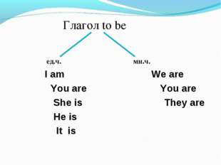 Глагол to be ед.ч. мн.ч. I am We are You are You are She is They are He is I