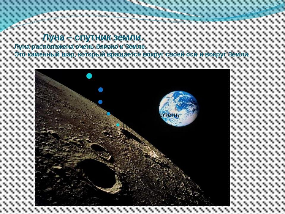 Луна – спутник земли. Луна расположена очень близко к Земле. Это каменный ша...