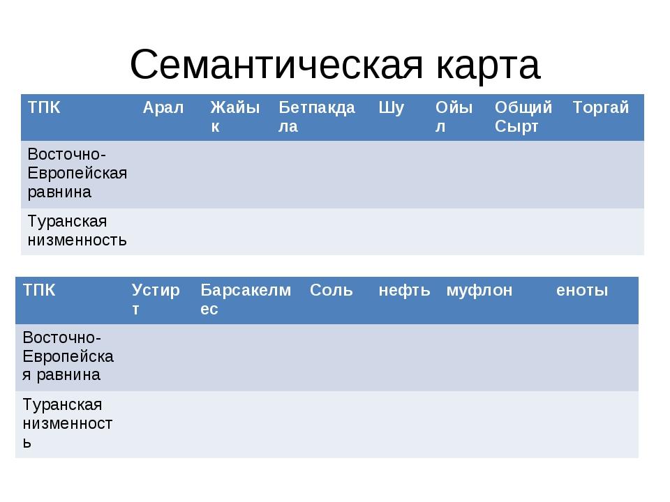 Семантическая карта ТПКАралЖайыкБетпакдалаШуОйылОбщий СыртТоргай Восто...