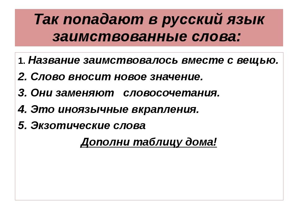 Так попадают в русский язык заимствованные слова: 1. Название заимствовалось...