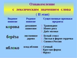 Ознакомление с лексическим значением слова ( II этап) Видовое понятиеРодовое