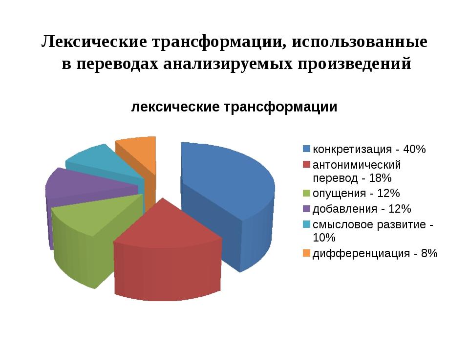 Лексические трансформации, использованные в переводах анализируемых произведе...