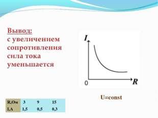 U=const R,Ом 3915 I,А1,50,50,3
