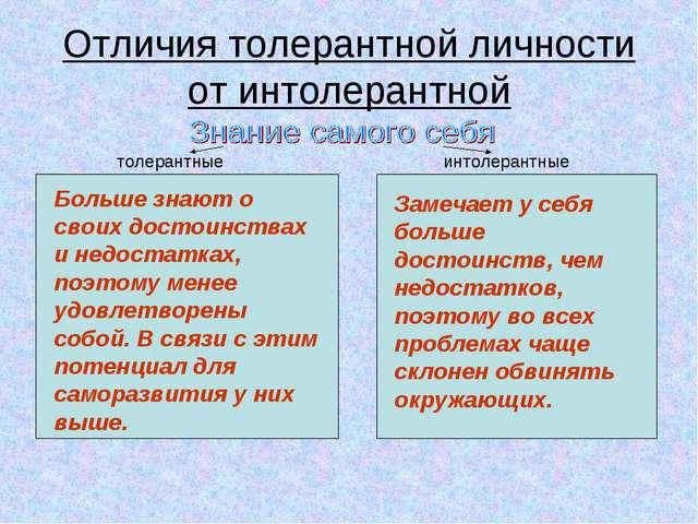 Отличия толерантной личности от интолерантной толерантные интолерантные Больш...
