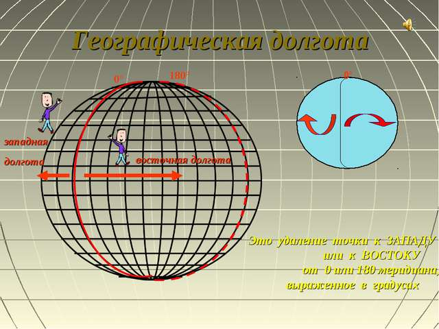 Географическая долгота 0° 180° восточная долгота западная долгота 0° Это удал...