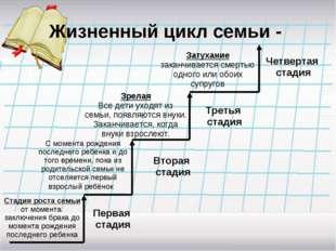 Жизненный цикл семьи - Первая стадия Стадия роста семьи от момента заключения