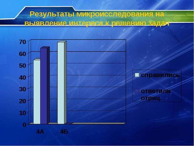 Результаты микроисследования на выявление интереса к решению задач